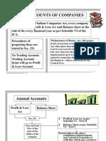 9.2 Company's Final Accounts