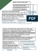 3663_27874_ZZZZZ_BAGAN PSIKIATRI (A PIECE OF LESSONS).docx