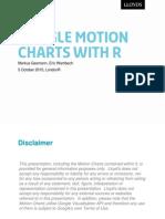 Google Motion Charts MG EW 2010Oct5