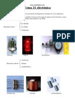 Tema 21 electónica.doc
