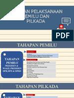 1.2 TAHAPAN PEMILU DAN PILKADA - ZAKI HILMI JABAR.pptx