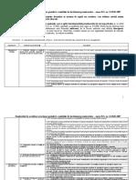 standarde-acreditare-anexa-HG-nr-21
