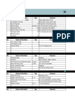 Copy of MEDAL 2.0 ITEMS LIST