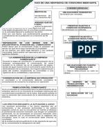 EFECTOS Y CONSECUENCIAS DE UNA SENTENCIA DE CONCURSO MERCANTIL