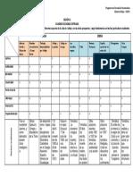 Grupo 04 Ing INdustrial Cuadro de doble entrada .pdf