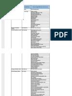 Data Dudi (Draf06) Lkp Andis