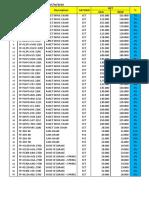 Harga Federal Parts per 01 Juni 2018
