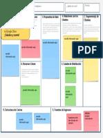 Copia de Modelo de Negocio - CANVAS