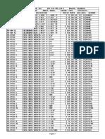 Catalogo de precios Proto 01 junio de 2020