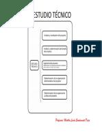 ORGANIZACIÓN.ppt.pdf