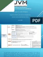 ACT_3_CUadro_sinp_LASO.pdf