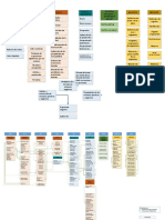 reticula en pdf