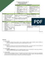 MATRIZ DOFA INSTITUCION EDUCATIVA COLOMBIA UNIDA  (1)