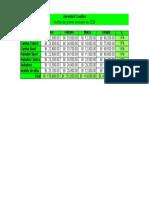 Asignación 2 de Excel_Linoschka López