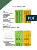 Estados financieros con análisis vertical y horizontal