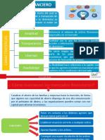 FINANCIAMIENTO DIRECTO- MERCADO 1 Y 2.pptx