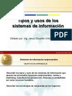 Unidad_1_Sistemas_de_informacion_empresa