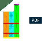 Tabla general LRS ⚡.pdf