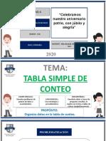 PPT MAT. TABLA SIMPLE DE CONTEO