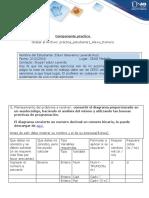 Taller componente practico- Etapa 5 Evaluación final-Eduin Laverde