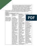 ciencias sociales 2.docx