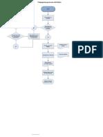 Flujograma proceso de retiro.docx