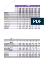 Penawaran B2B Combo dan Reguler.docx