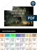 Etapas de la actividad minera 2016 II