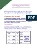 258599350 Formulation Des Betons
