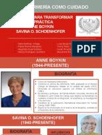 ETICA FINAL TEORIA DE ENFERMERIA COMO CUIDADO ANNE Y SAVINA