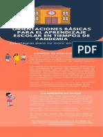 Aprendizaje en tiempos de pandemia.pdf
