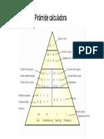 Pirámide calculadora