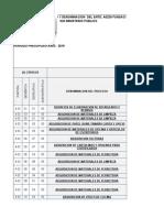 Presupuesto Ley 2019 Accion Centralizada (1)