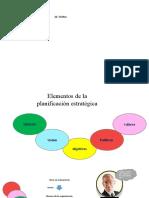 procesos-y-elementos-d