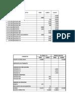 trabajo de auditoria interna 1