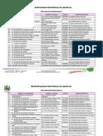 Directorio Institucional 2020.pdf