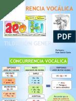 431623560-Concurrencia-vocalica-pptx.pptx