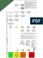 who-2019-ncov-mg-decision-tree-religious