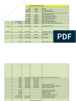 Marketing plan as on 23sep 2015