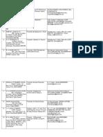 docuri.com_list-of-accredited-consultantsrev1113.pdf