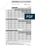 Tablica limova (1).pdf