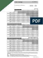 Tablica limova (4).pdf