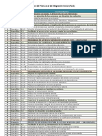 Objetivos PLIS 10-1-2011