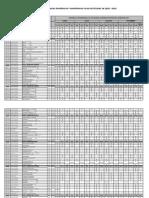 ACTIVIDADES ACADÉMICAS SINCRÓNICAS PLAN DE ESTUDIOS   6   2015-2019 2
