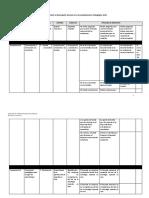 Instrumento para medir el desempeño docente Ap 2020 (1).docx