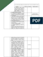 Instrumentos SUH Res 3100 de 2019.docx