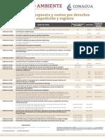 CARTEL_DE_PLAZOS_300120_SGAA-1-20__3_.pdf