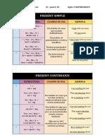 Selectivitat Grammar.pdf