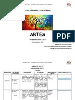 Plan de Artes Mariela.