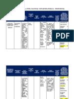 Matriz comparativa a nivel Nacional Contaduría Pública - TECNICO (Autoguardado)